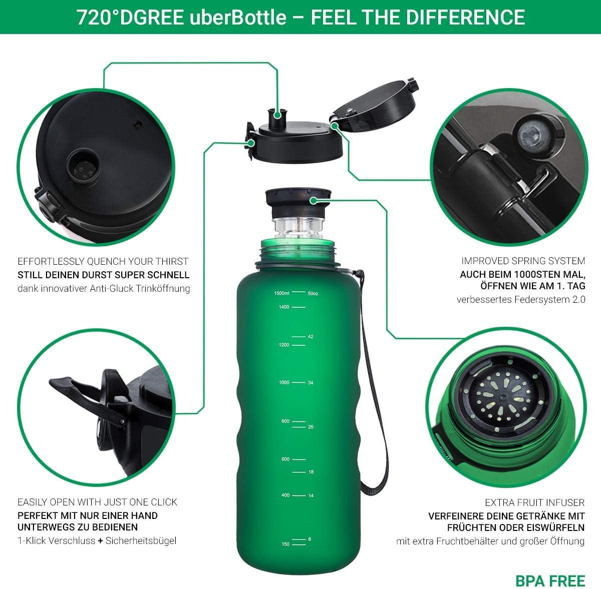 720°DGREE Botella de Agua uberBottle – 1,5 litros, 1500ml, Verde ...