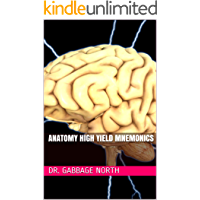 Anatomy High Yield Mnemonics (English Edition)
