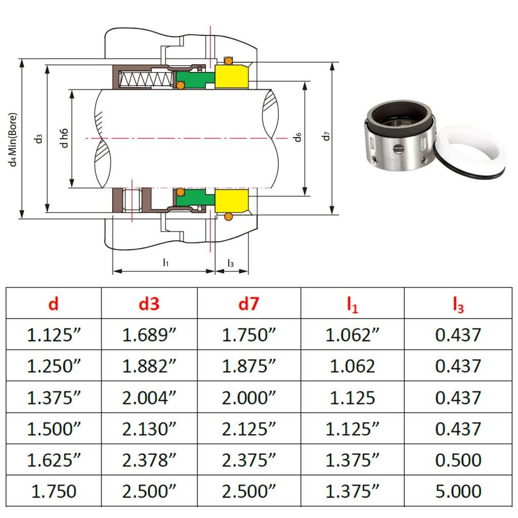 Gogoal Mechanical seal TYPE8-1 shaft size 1 1//4 inches Replace John Crane 8-1-1 1//4 and AESSEAL M01S-1 1//4 for Industrial Pump and water pump