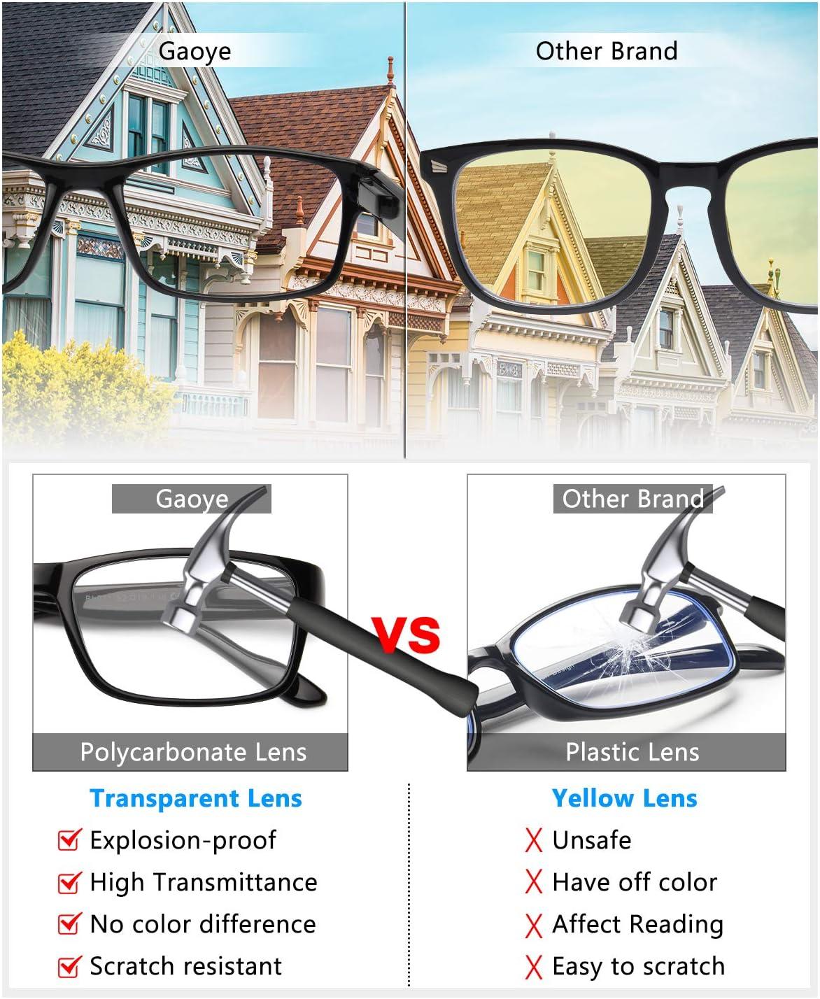 GAOYE 5-Pack Reading Glasses Blue Light Blocking with Spring Hinge,Readers for Women Men Anti Glare Filter Lightweight Eyeglasses (5-Pack, 1.5): Health & Personal Care