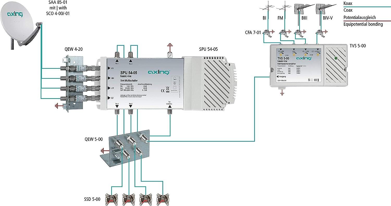 Axing TVS 5-00 baja, media y alta frecuencia Amplificador m/últiple con 4 entradas
