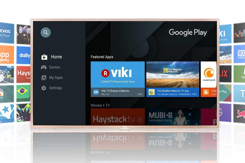 Best 65 inch TV India | www india5best com