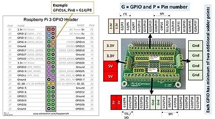Amazon Com Alchemy Power Inc Pi Ezconnect Raspberry Pi 2 And