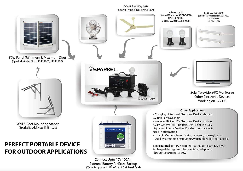 Sparkel Plastic Solar Rechargeable Multipurpose Portable 12v Dc Ups 6v 27a 3step Lead Acid Battery Charger Car Lighting Backup System Or Inverter 144 W Garden Outdoors