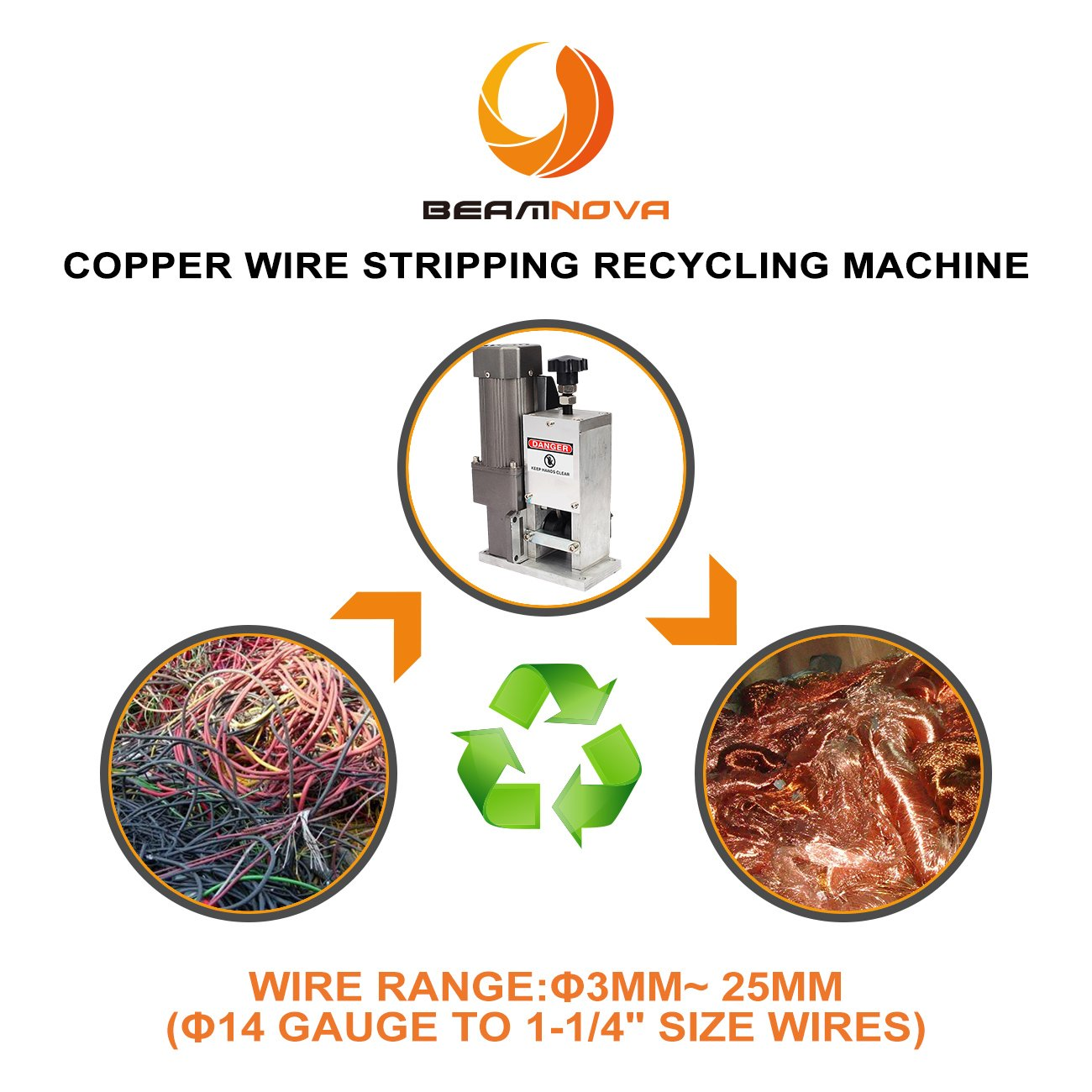 Enchanting Copper Wire Recycling Illustration - Electrical Diagram ...