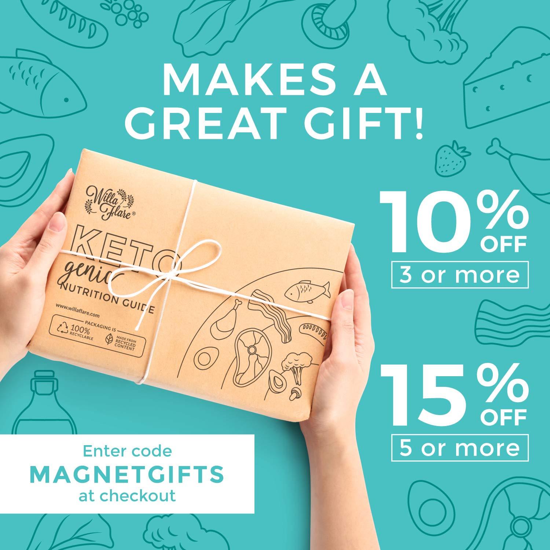 Amazon.com: Willa Flare Keto Cheat Sheet Magnets - Easy ...