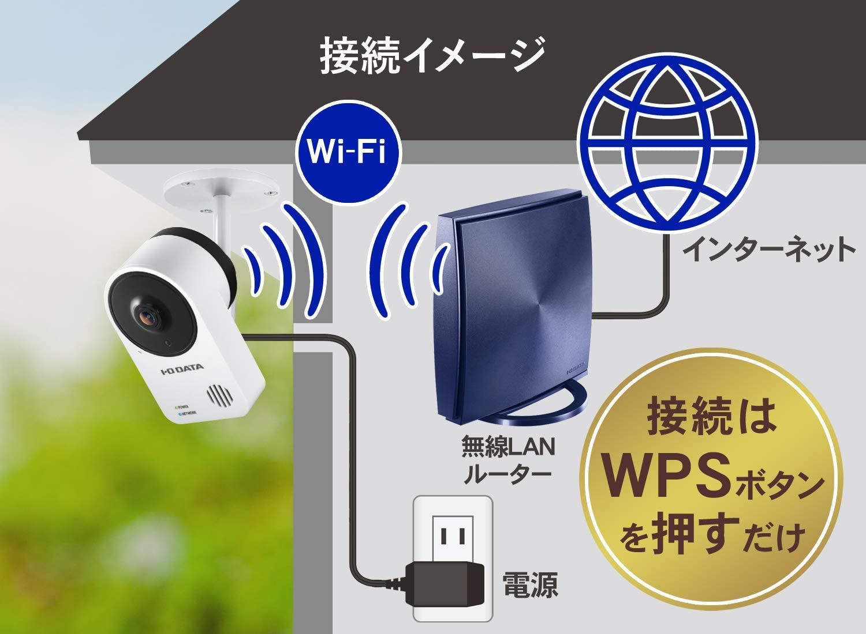 I-O DATA ネットワークカメラ