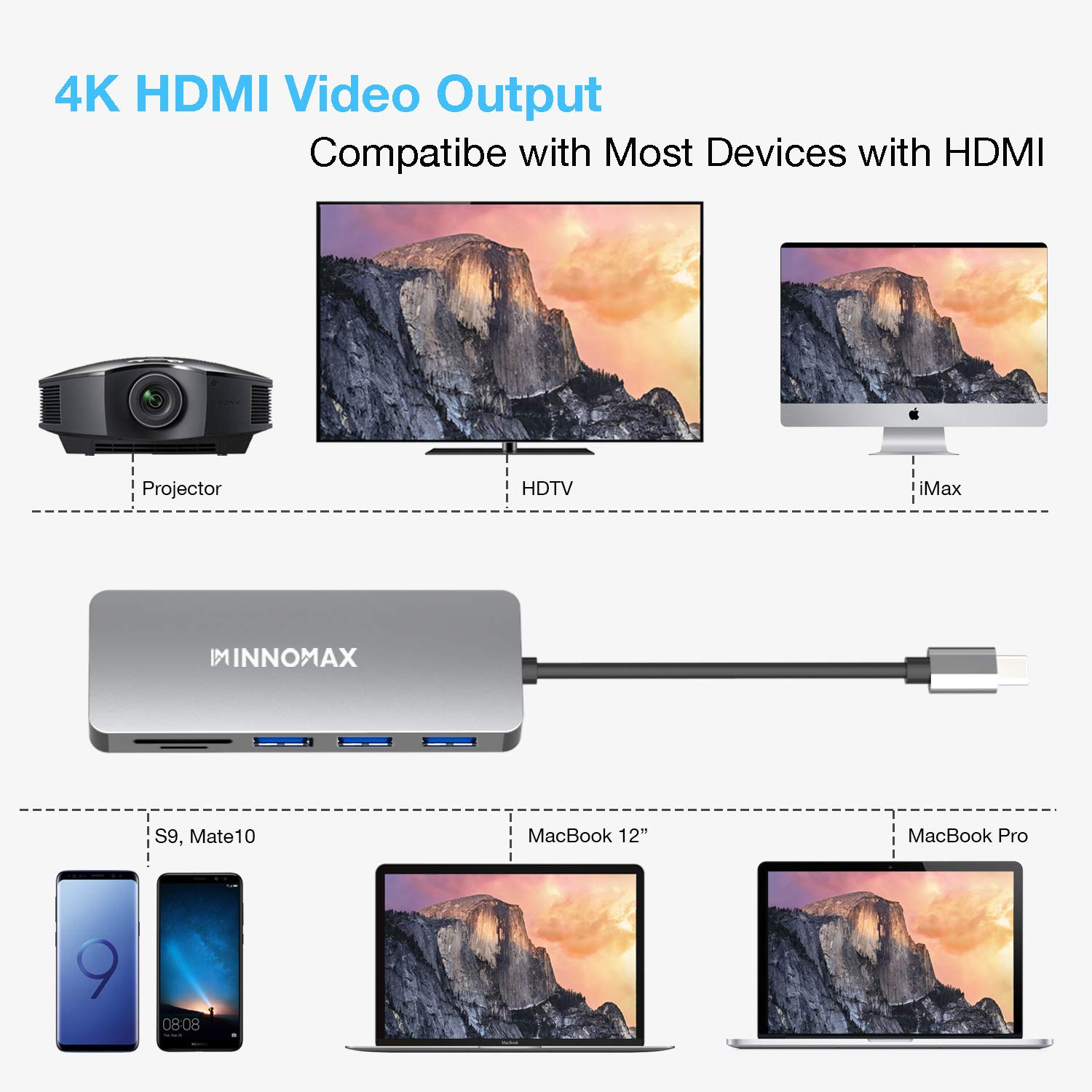 INNOMAX 7-N-1 USB Type-C to HDMI Adapter Hub with Power Delivery, SD Card Reader, 3 USB Ports for New MacBook Pro, Windows Powered Type C PC and Phones Like HW Mate 10 Pro,Samsung S8 etc-Gray by INNOMAX (Image #4)