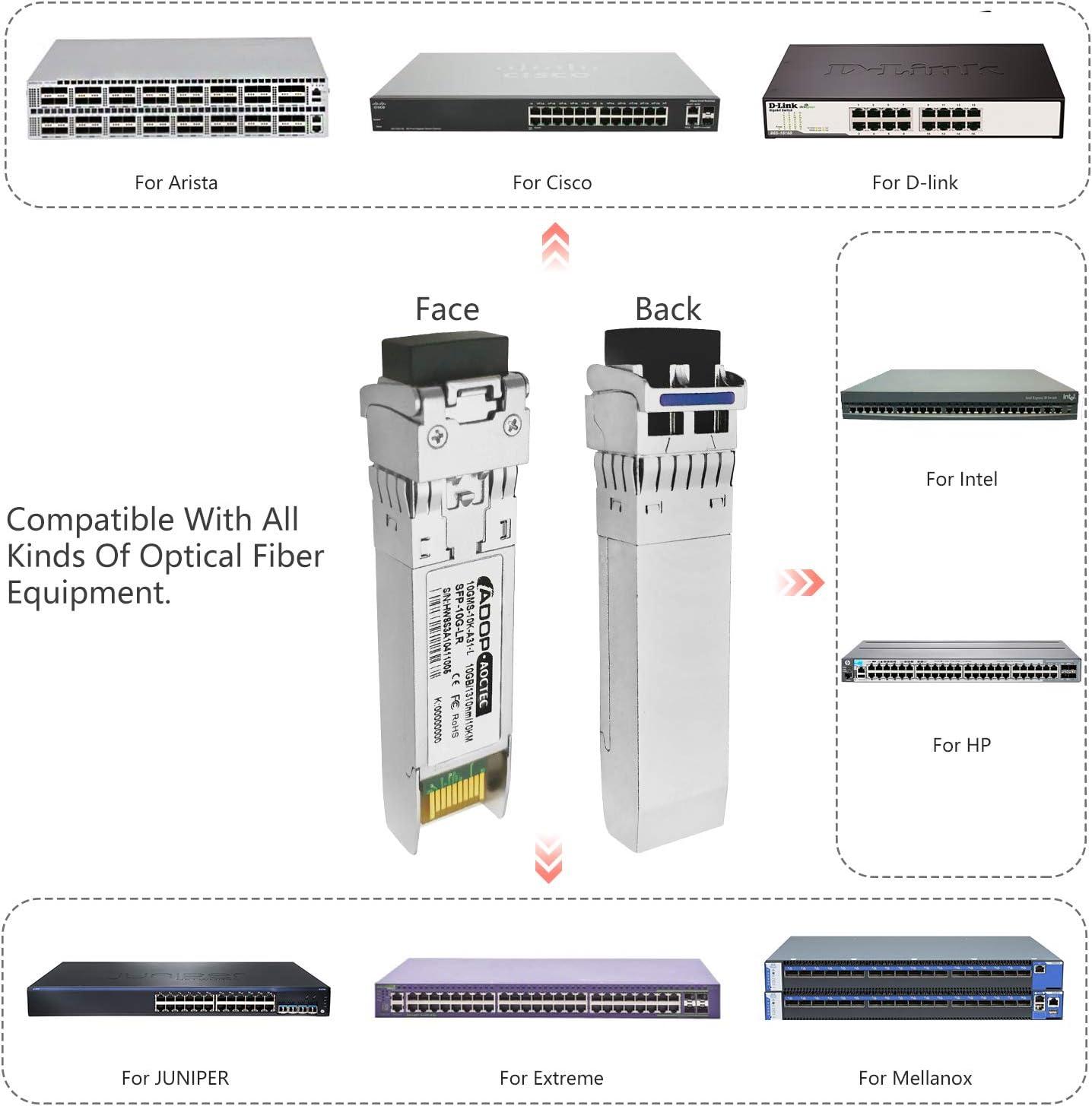 10km ADOP for Netgear 10GMS-10K-A31 1310nm 10Gb//s SFP+ Transceiver 10GBASE-LR SMF