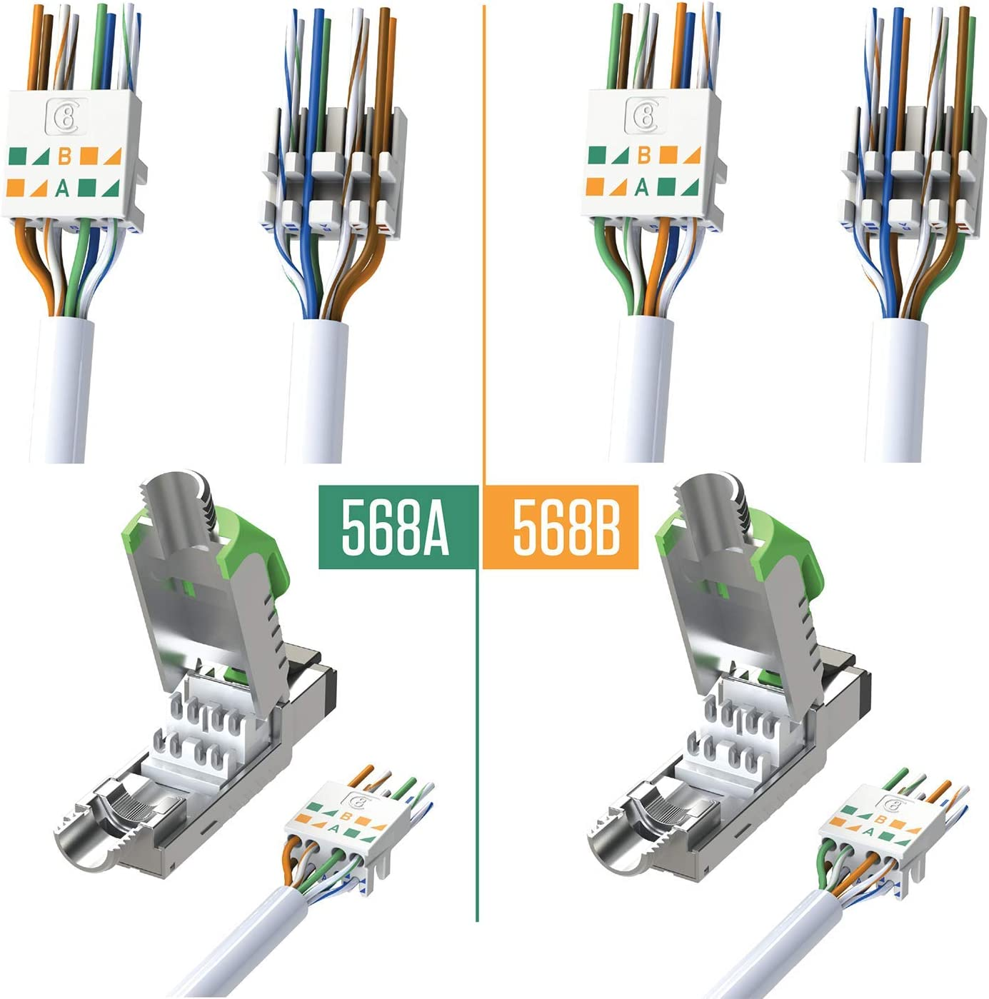 2Ghz 100 Meter Bulk Future 5th-Gen Ethernet LAN Network 40G Structure Wires up to 40Gbps LINKUP Termination Required Cat8 Ethernet Cable S//FTP 22AWG Screened Solid Cable 2000Mhz