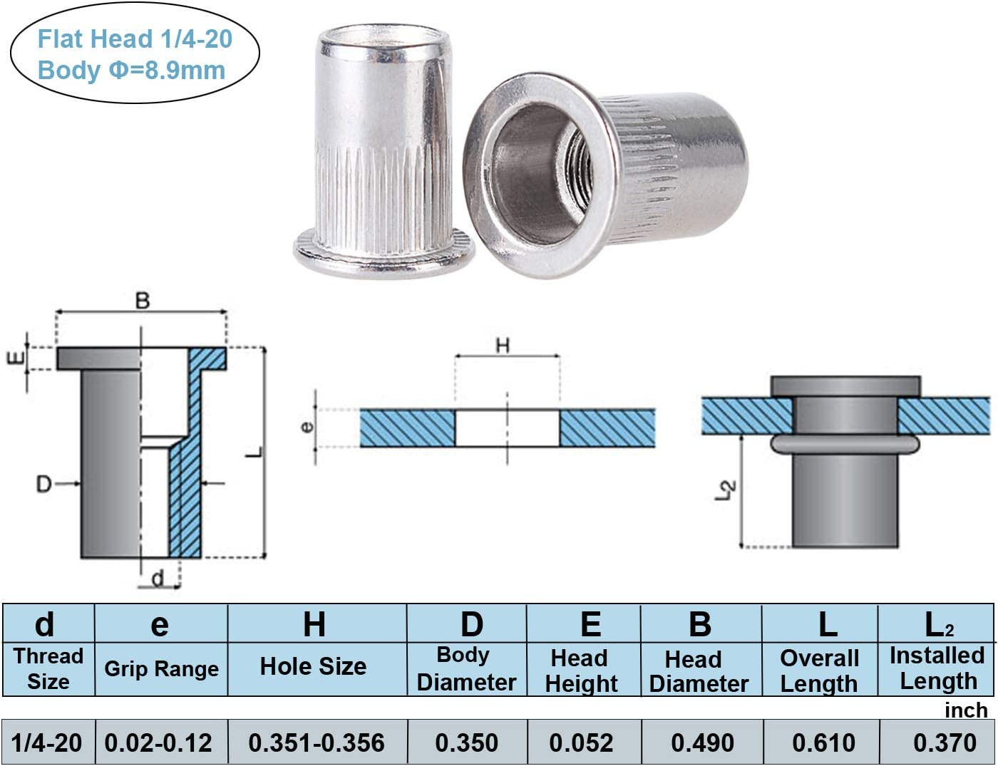 10-24 Stainless Steel Rivet Nuts Threaded Insert Nutsert Rivnuts 5 Sizes 8-32 1//4-20 3//8-16 5//16-18