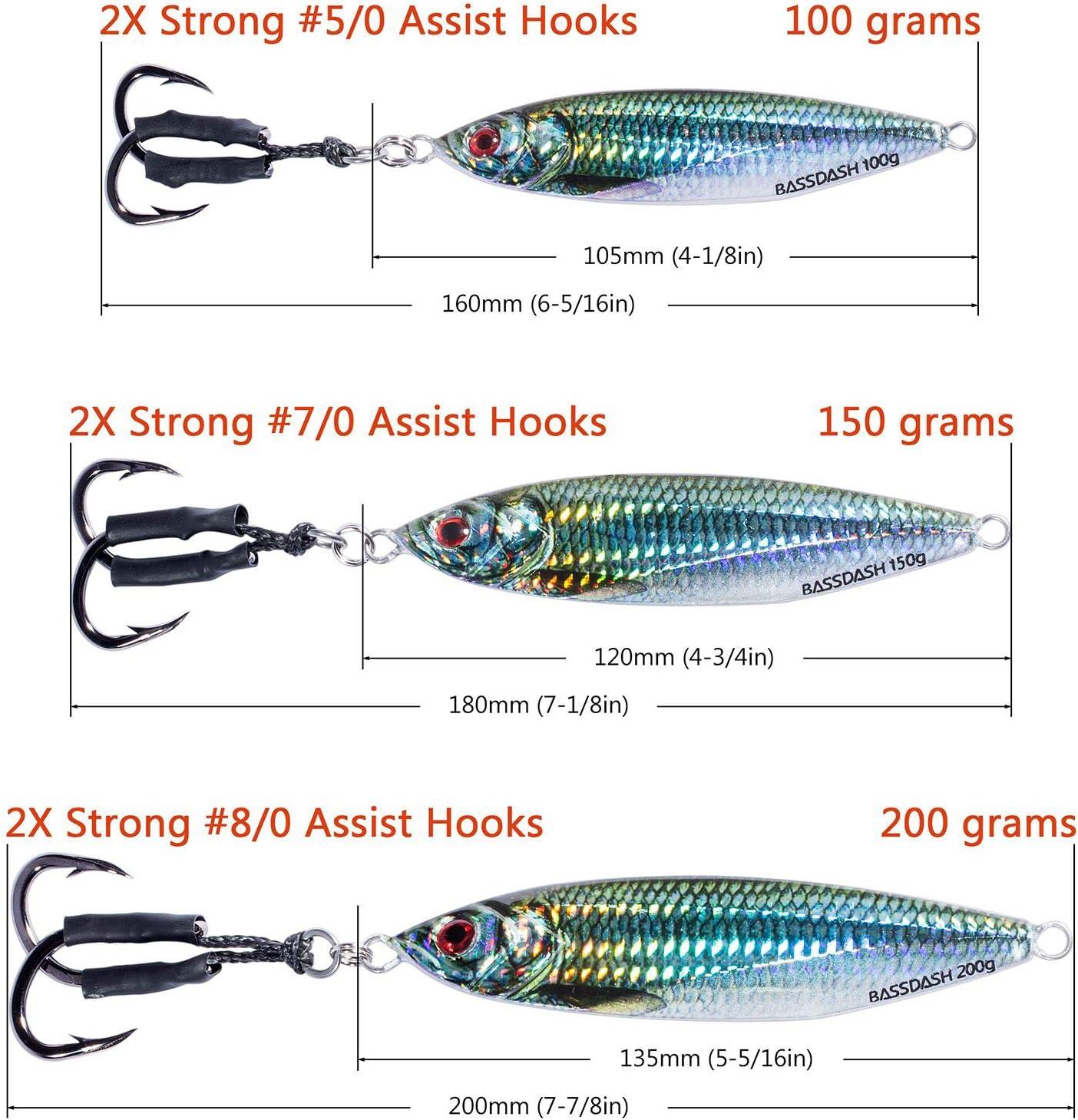 # 40, 2 St/ück Dgtrhted Lure Luminous Jigkopf Blei Deep Water Senkblei Gewicht Fisch-K/öder-Fischerei-Ger/ät
