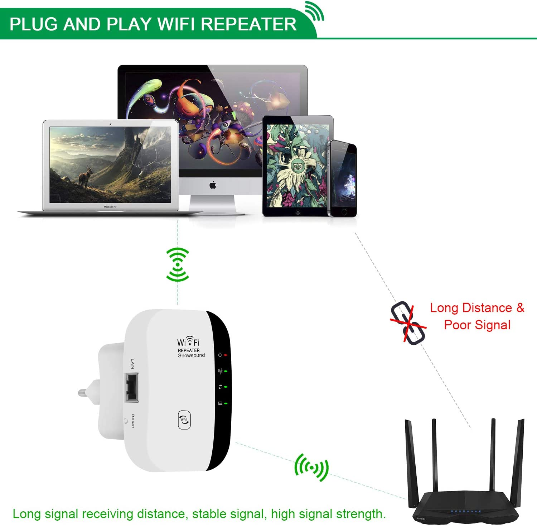 Repetidor Wi-Fi Amplificador Extensor inalámbrico de Largo Alcance Wireless-N 300Mbps Mini Punto de Acceso Ap WLAN IEEE802.11N / G/B Router de Red ...