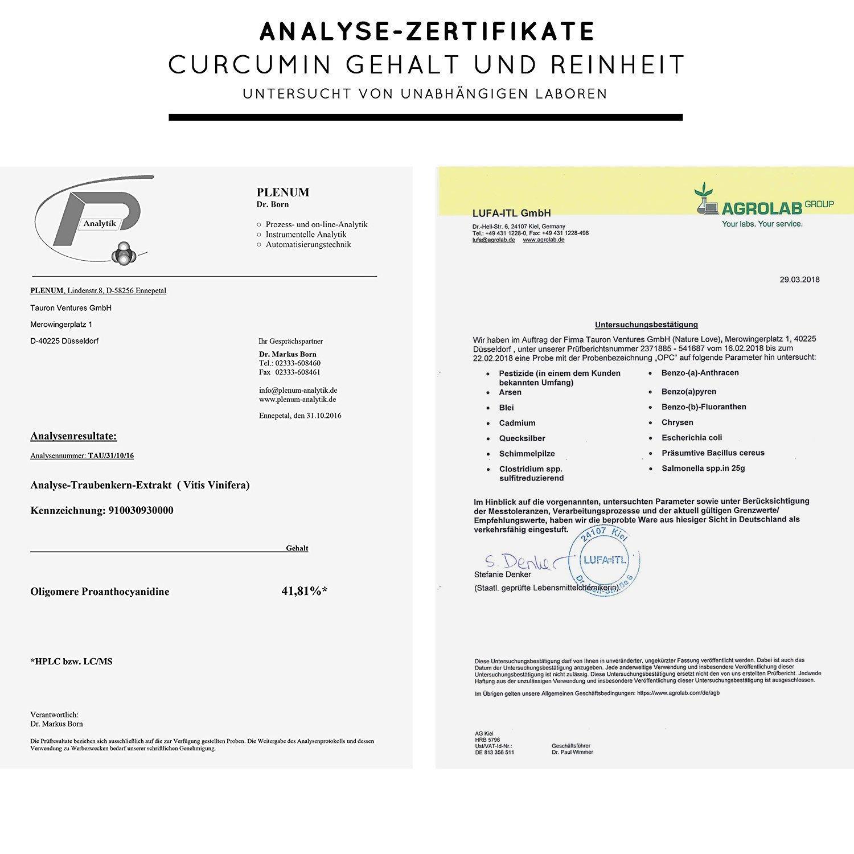 Erfreut Kücheentwerfer Gehalt Nz Ideen - Ideen Für Die Küche ...