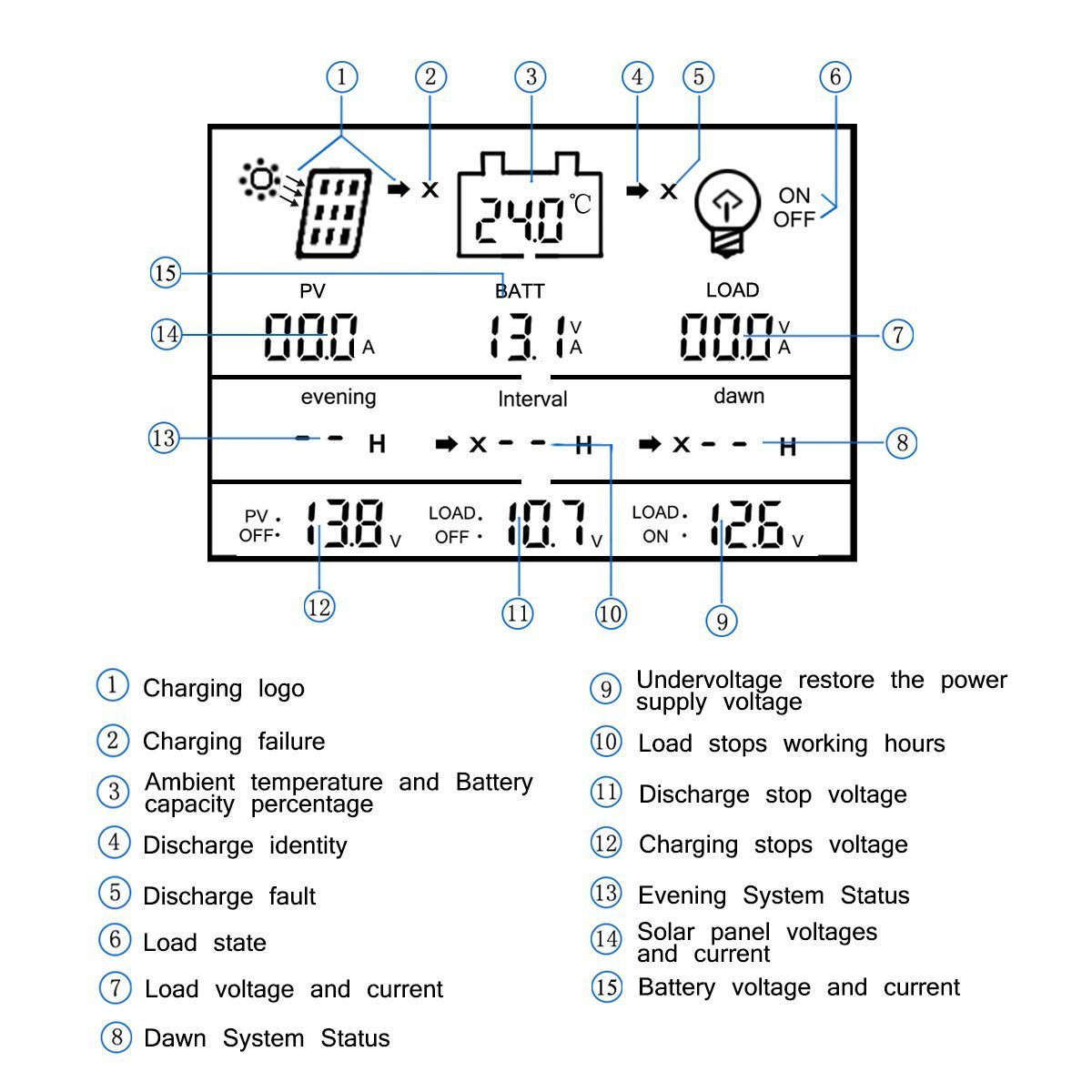 Y/&H MPPT 80amp Solar Charge Controller 12V//24V,with Timer Can Program the Load,Delay you Choose at Sunset and Sunrise for Landscaping,Water Features,Street Light System