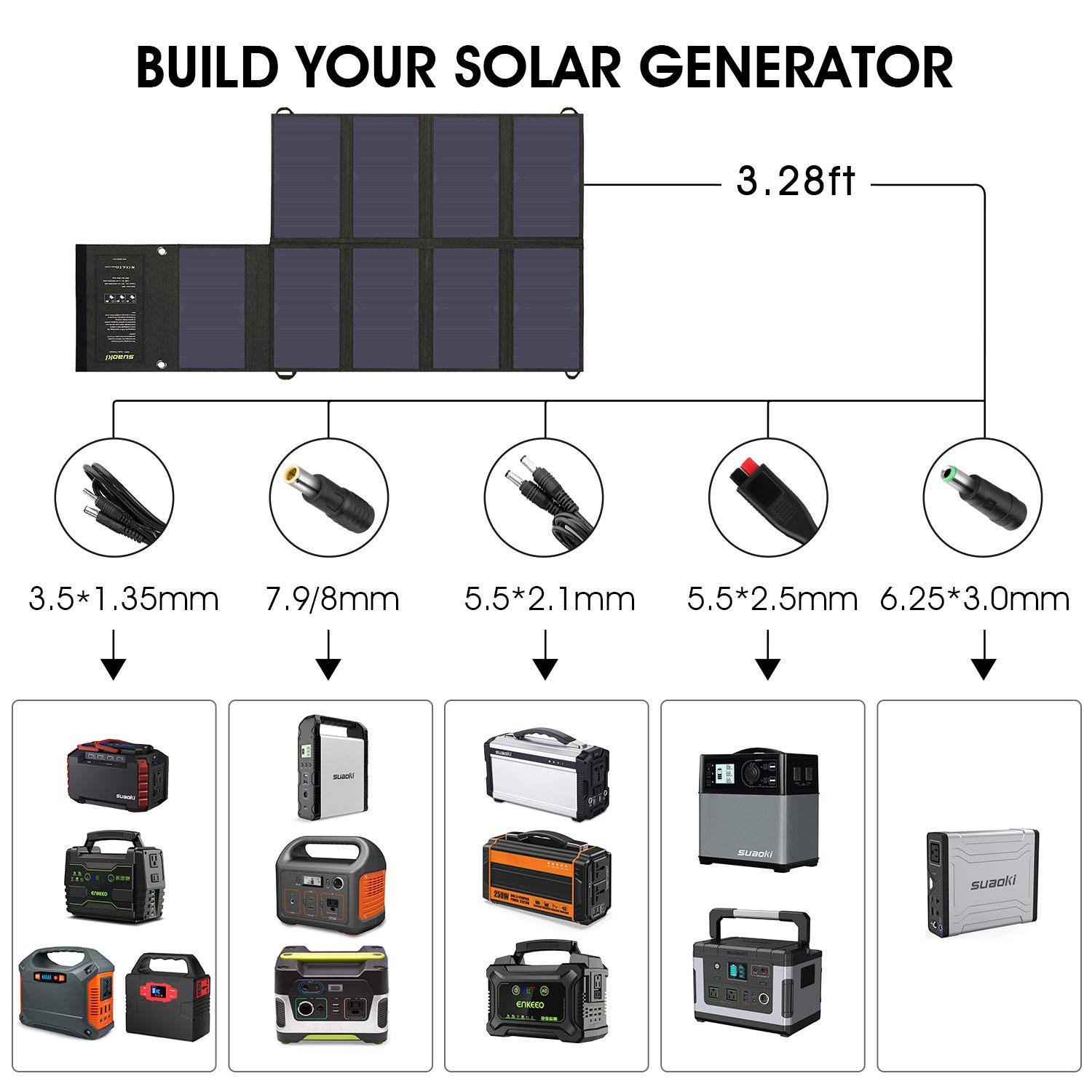 SUAOKI Solar Charger 60W Portable Solar Panel Foldable for SUAOKI Enkeeo Goal Zero Yeti Webetop Paxcess ROCKPALS Power Station Generator and Laptop Tablet GPS iPhone iPad Camera