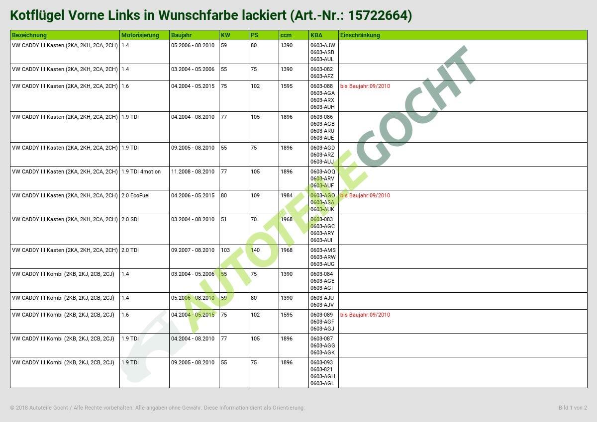 KOTFL/ÜGEL VORNE IN WUNSCHFARBE LACKIERT VON AUTOTEILE GOCHT