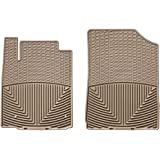 W121TN WeatherTech All-Weather Trim to Fit Rear Rubber Mats for Select Toyota HighlanderModels Tan