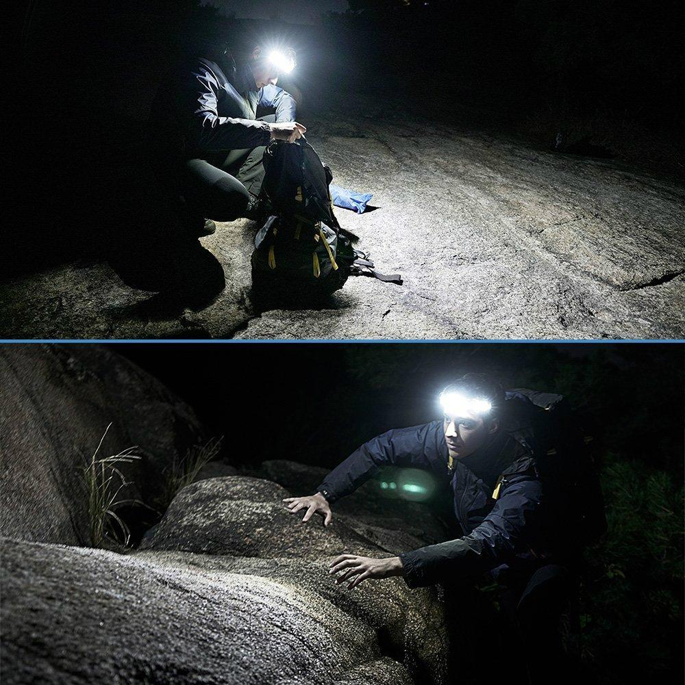 hurkins Orbit, 180˚ Wide Angle Rechargeable Headlamp (Navy,...