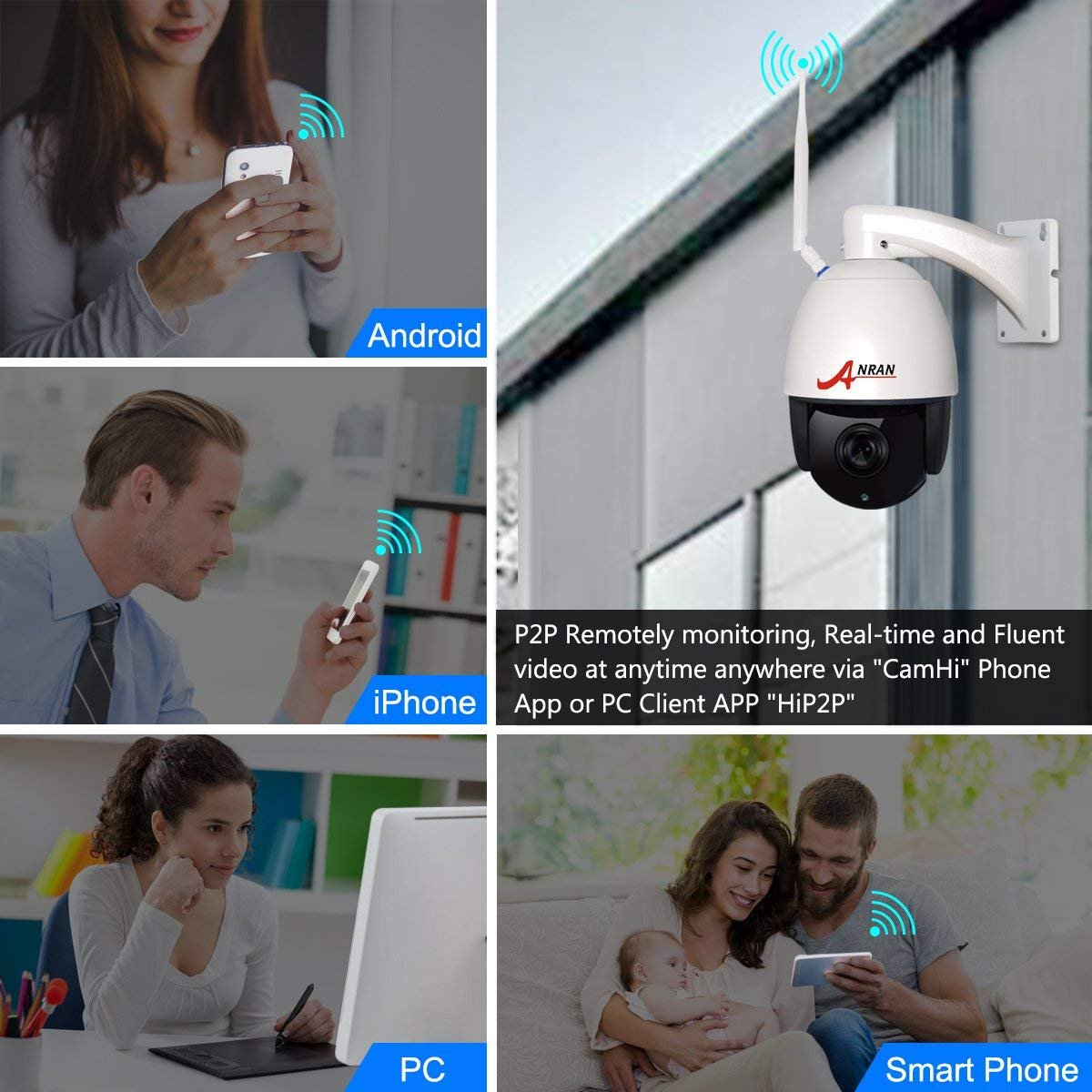 ANRAN 1080P Wireless IP Surveillance Security Camera PTZ 4×Optical Zoom  High Speed Dome Home Security CCTV Indoor/Outdoor Waterproof IP66,355°Pan