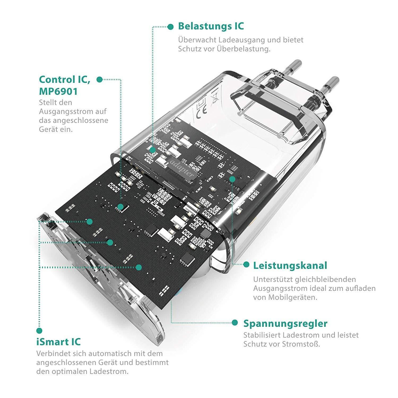Cargador USB de la UE 5V // 2A para la C/ámara de WiFi Soporte iPhone 7//7 Plus // 6s // 6s Plus iPod Samsung iPad eLinkSmart Cargador USB Galaxy Paquete de 2 Tablet