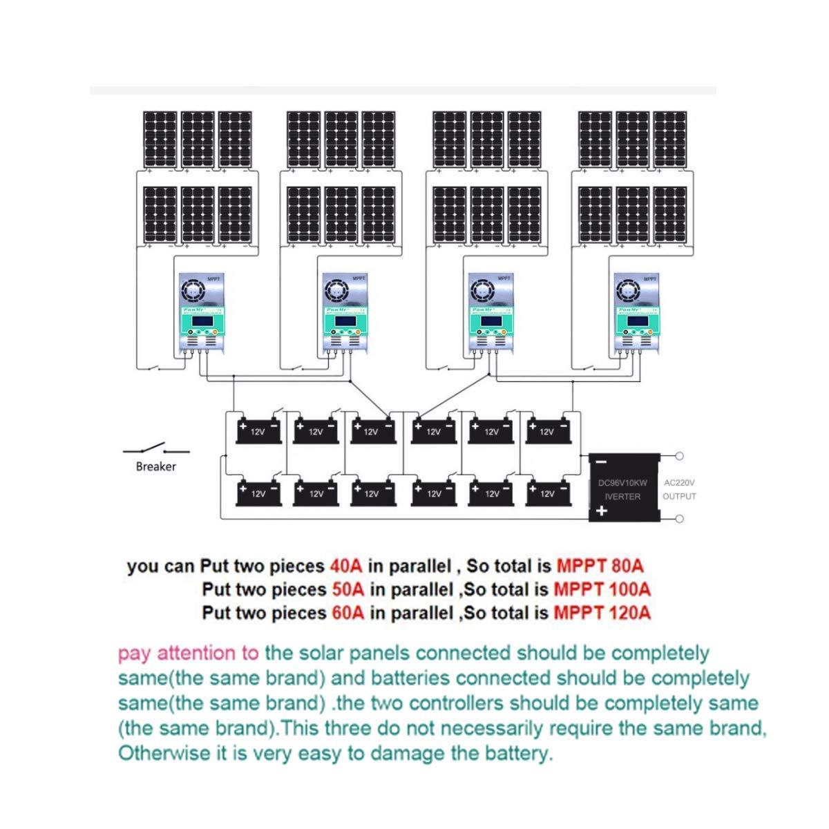 PowMr MPPT 30A Solar Charge Controller 48V 36V 24V 12V Auto Max 190VDC Input Solar Regulator for Vented Sealed Gel NiCd Lithium Battery with Backlight LCD【Software Update Version】