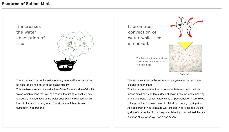 Rice Improver MIOLA-SUIHAN YO, Food Service 2.2 libras ...
