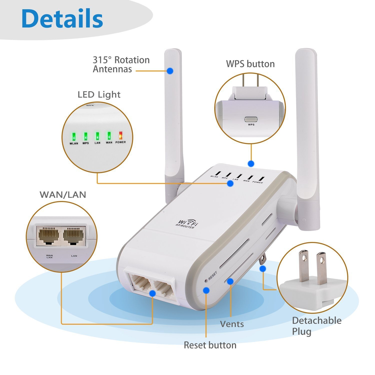 DHMXDC Wireless-N 300Mbps WiFi Range Extender Wireless Router/Repeater/AP/Wps Mini Dual External Antennas Wireless Booster Signal Wireless Access Point by DHMXDC (Image #2)