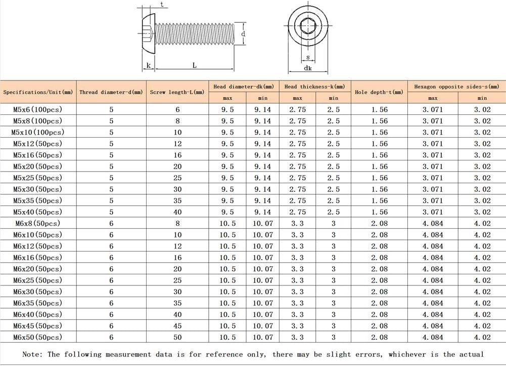 ORANXIN Mat/ériel Clous Vis /à M/étaux Champignon T/ête Acier au Carbone Hexagone Bouton Boulons /à Six Pans Creux Meubles Allen Vis Noir M5 M6