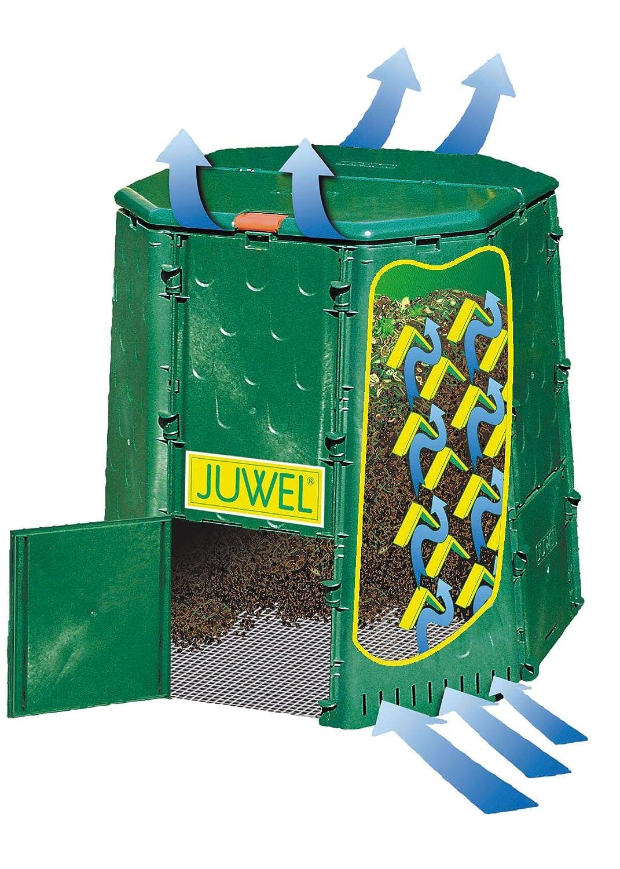 Juwel Aeroquick 700 / compostador con Tapa (Alemania Import), AQ ...