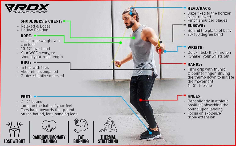 RDX Saltar La Cuerda MMA Boxeo Ajustable Saltar Ejercicio Velocidad Perder Gimnasio Peso Gimnasia Fitness Saltar Cable Metal Entrenamiento De Entrenamiento: ...