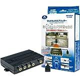 データシステム ( Data System ) マルチカメラスプリッターMCS293