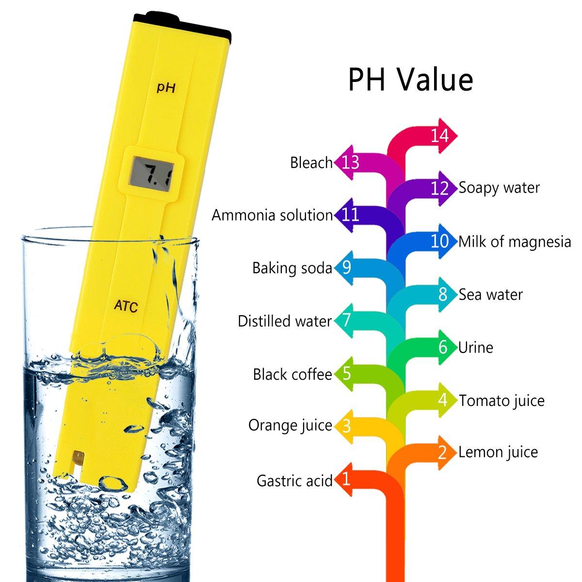 Wudi Medidor de pH Digital para Uso doméstico Bebidas Agua, Acuario, Piscinas y hidroponía, 0,01 Resolución Ph, 0,00-14,00, Gran Pantalla LCD, ...