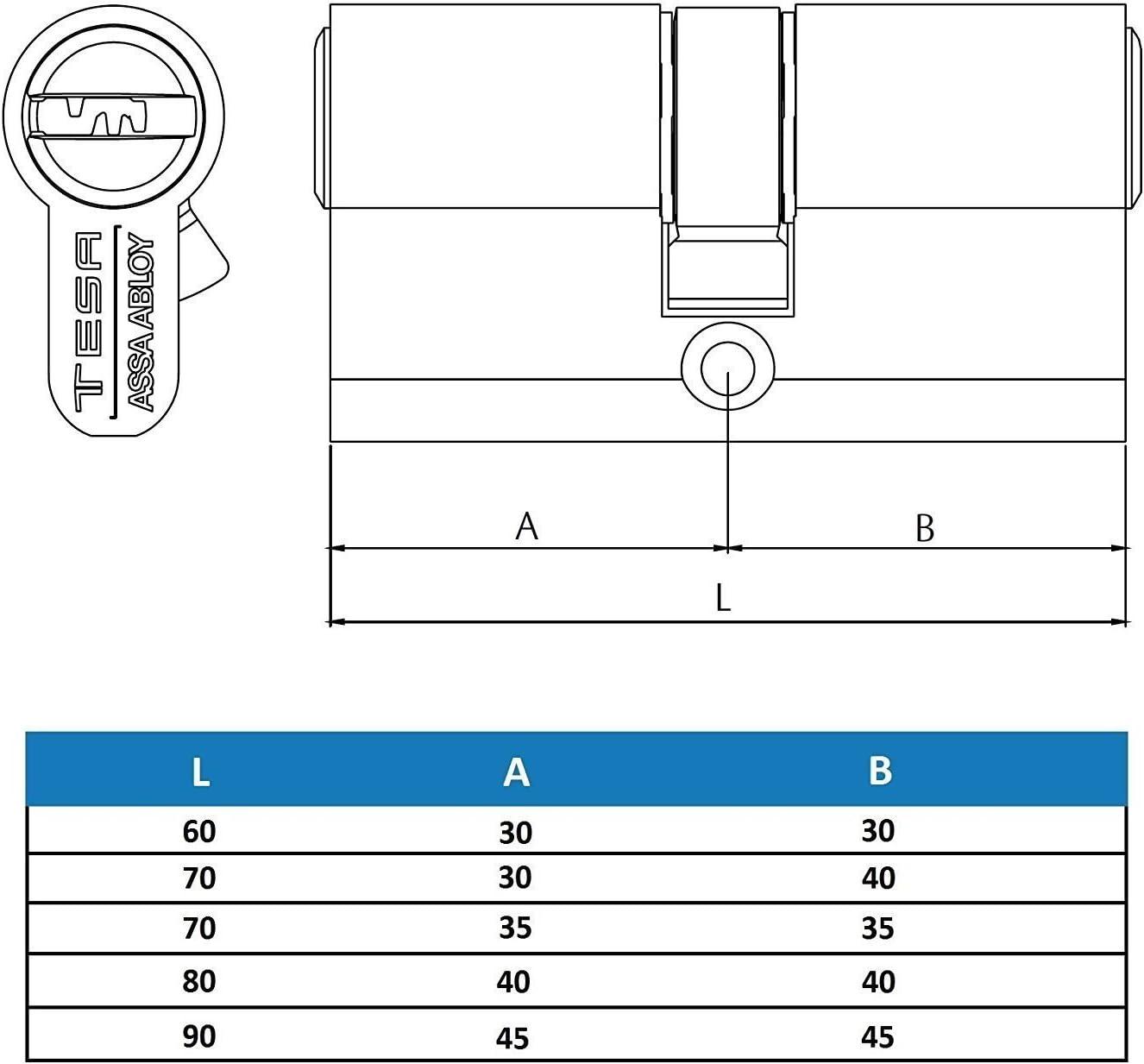 Medidas de la cerradura para escoger el modelo de TESA ASSA ABLOY