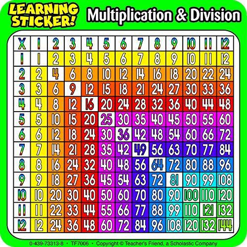 - Scholastic TF7006 Multiplication-Division Learning Stickers