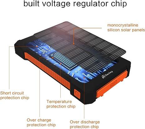 Cargador Solar 10000mAh, Hiluckey Batería Externa Solar Banco de ...