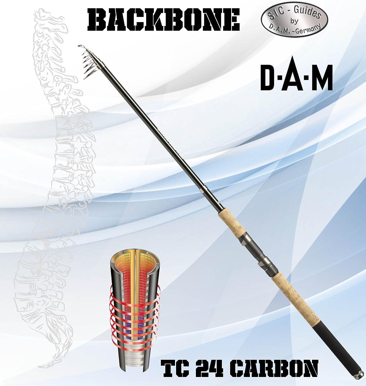 Dam Angelrute Backbone Tele 80 Telerute