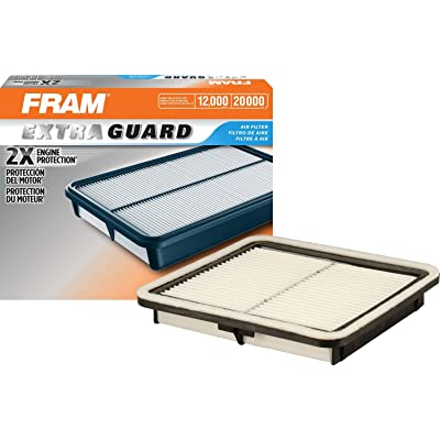 CA9997 Extra Guard Panel Air Filter: Home & Kitchen