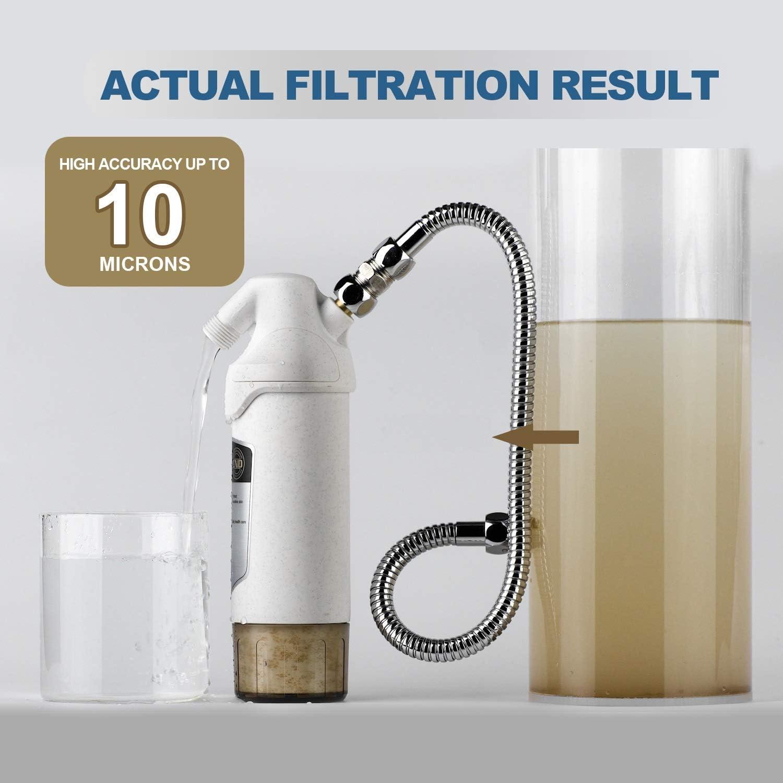 eliminar el 99/% de cloro filtro de cabezal de ducha con doble filtro Miniwell 720-Plus Filtro de ducha con cartuchos reemplazables