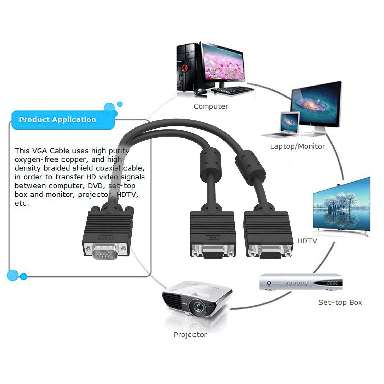 ICZI Cable VGA Duplicador , Cable VGA Splitter macho que duplica la señal en 2 VGA hembras para Proyectores y Monitores de color negro: Amazon.es: ...