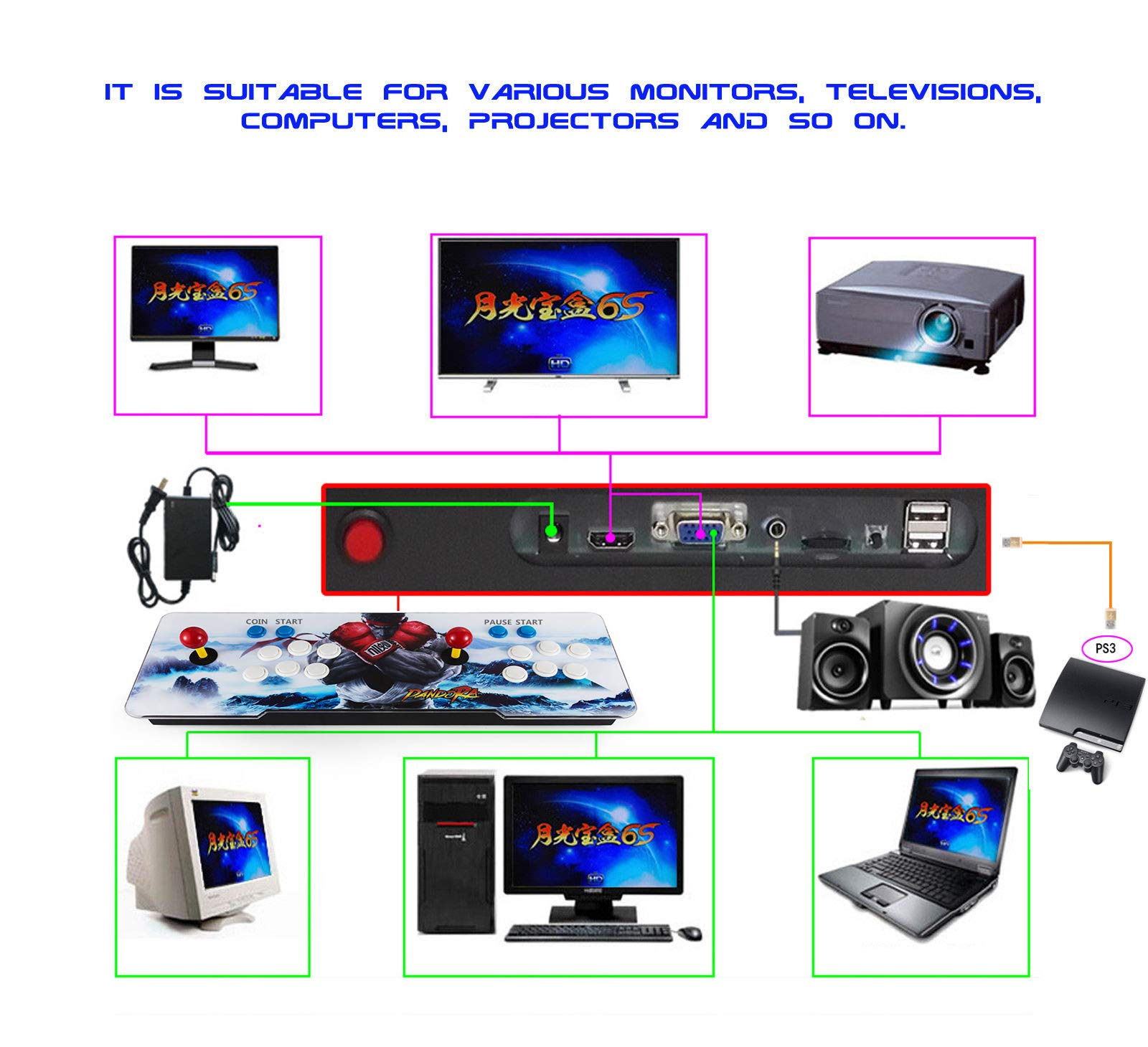 Barbella 2200 HD Arcade Game Console-3D Pandoras Box 6S Arcade Video Game 1080P Game System with 2190 Games Supports 3D Games 1920x1080 Full HD Support TF Card to Expand More Games for PC/TV/PS4 by Barbella (Image #2)