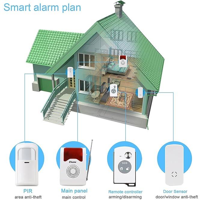 Amazon.com: Ehome Sensor Acousto-optic Home sistema de ...