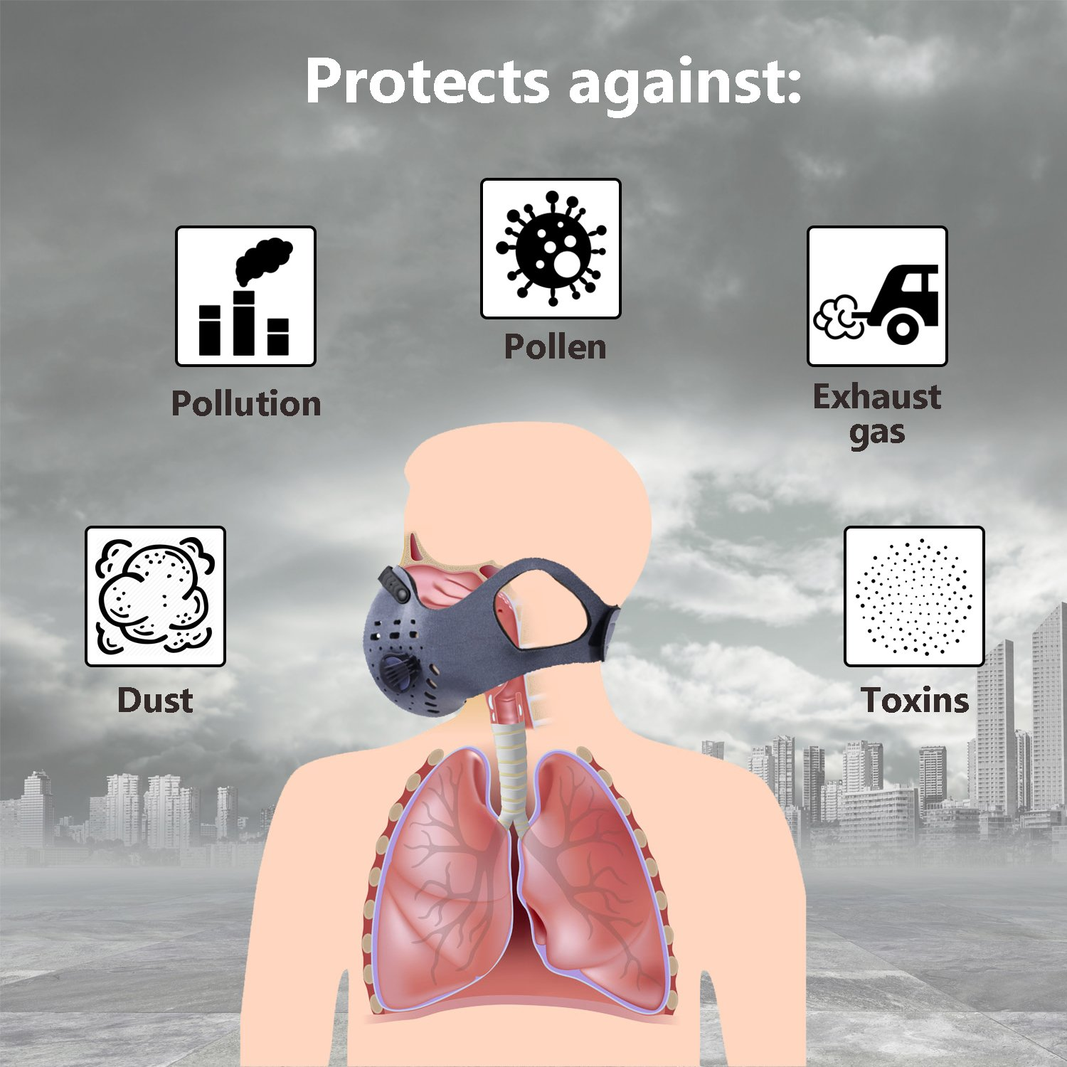 Activated Carbon Dust Mask for Breathing Clean Air, with Extra Filters, Excellent for Cycling, Running, No more Exhaust Gas, Dustproof, Anti Allergy and Pollution, PM2.5 N99, Outdoor Activities (Camo) by AirShielz (Image #7)