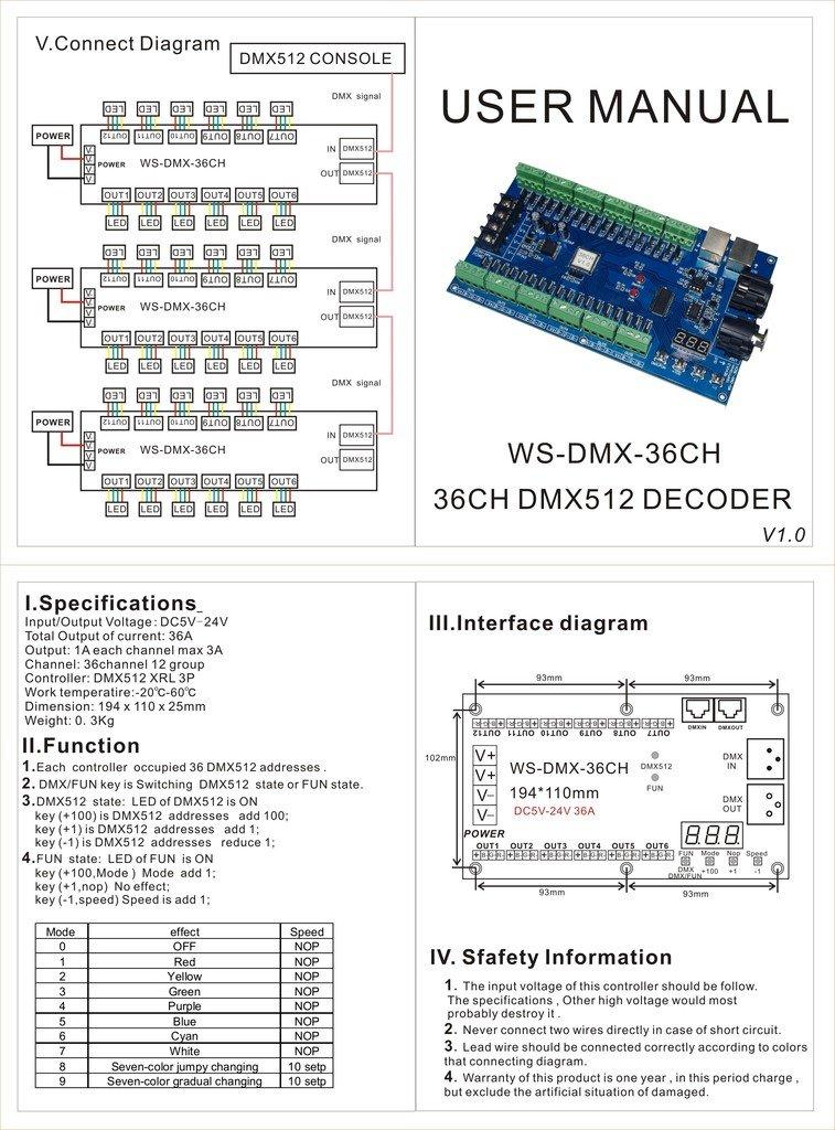 71rjc L%2B3EL._SL1024_ amazon com 36 channel 12 group dmx512 decoder controller 36ch rgb dmx512 decoder wiring diagram at aneh.co