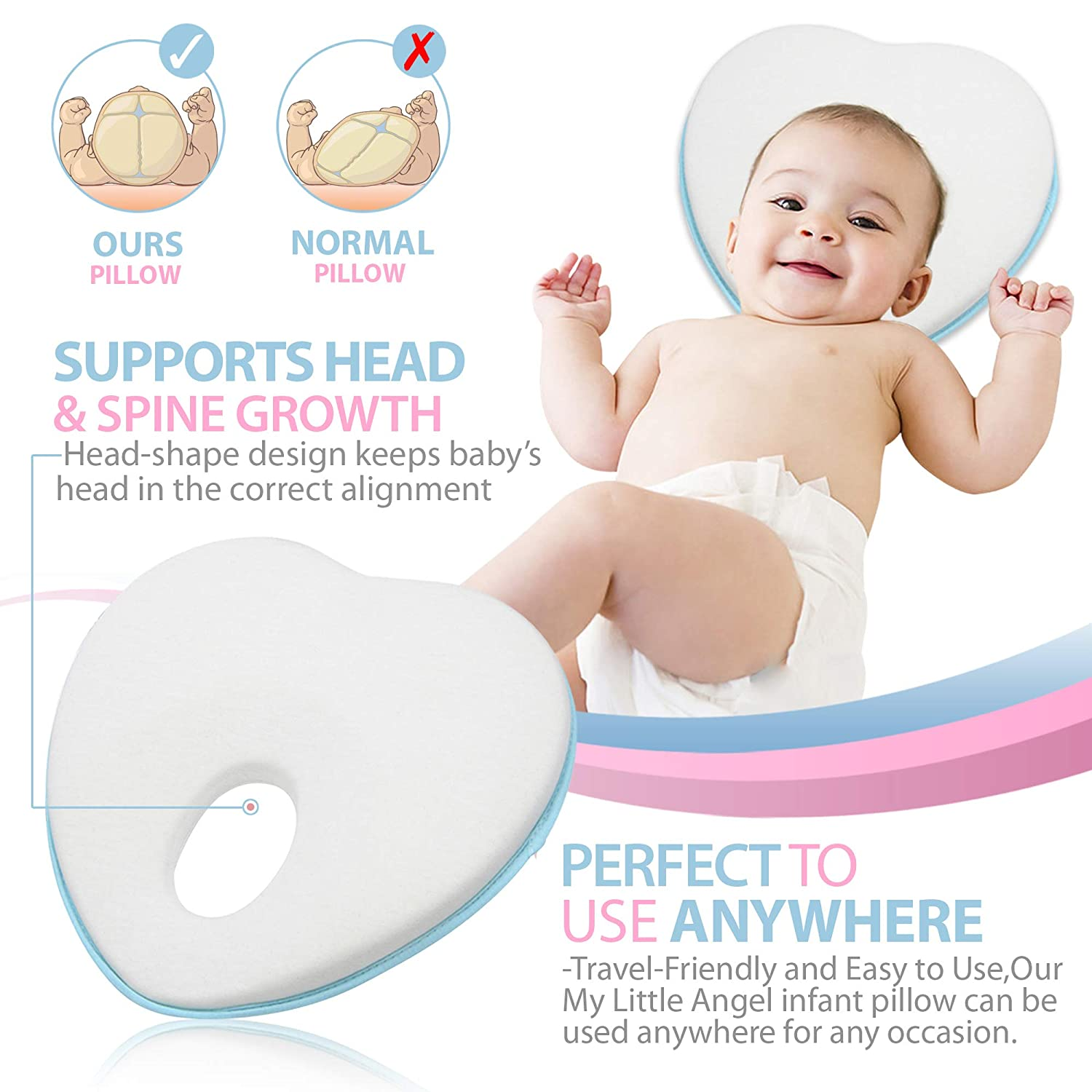 Newborn Baby Head Shaping Pillow | Flat Head Syndrome Prevention ...