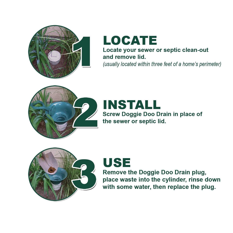 Doggie Doo Drain Dog Waste Sewer Line Attachment by Doggie Doo Drain (Image #5)