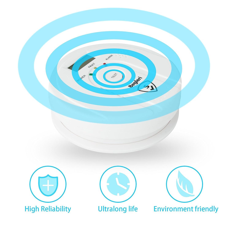 Kohlenmonoxid-Warnmelder EN50291 zertifiziert//CO Melder,batteriebetrieben,Digitalanzeige,Deutsche Anleitung