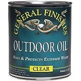 Outdoor Oil Gallon