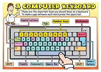 Amazon.com: Laminated Education Poster featuring A Cool Computer ...