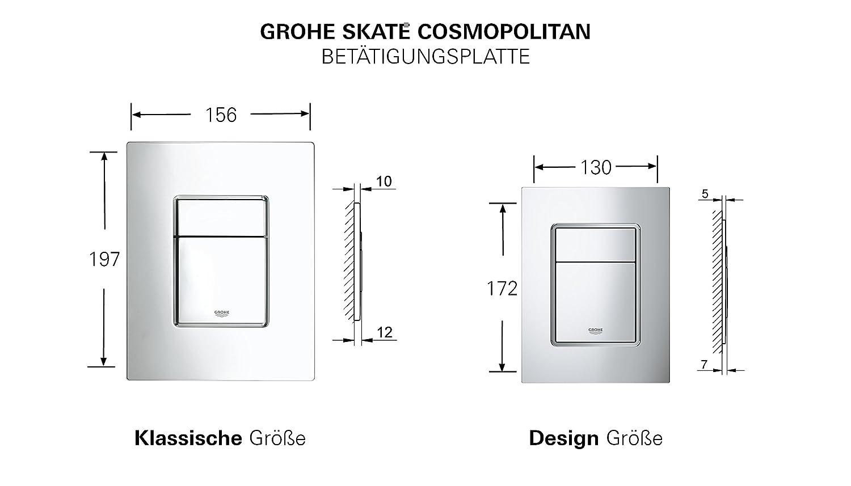 Placa de descarga Grohe Skate Cosmopolitan S Escudo